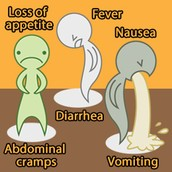 Some symptoms from these illnesses