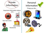 Make Sure To NEVER Share Your Personal Information Online!
