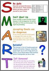 full form for smart on online