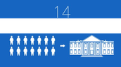 14 vice presidents later became presidents because of the death of the sitting president