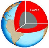 Earth's Mantle!