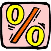15% ACHIEVEMENT SCORES FOR TEAM