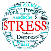 Types of Situations That Cause Stress: