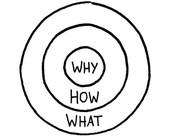 Hoe leert u optimaal?