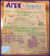 Lesson 13-3 Solving Perimeter and Area Problems