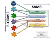 SAMR & Bloom's Taxonomy