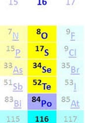 The Chalcogens and Sulfur's Association with Group 16
