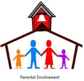 Being involved in your child's school