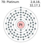 The Properties of platinum