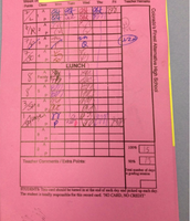Student's Point Sheet