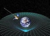 Theory of Relativity E=mc2
