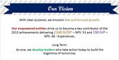Esta es su vision para AIESEC en Argentina!