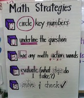 Discover Strategies for Reaching ALL students: