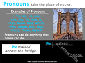 "Why is ""I"" a pronoun?"