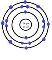 Ion Diagram of Silicon