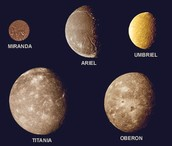 Size of all the Moons From Uranus.