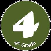 4th Grade EOY Procedures