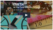 Math at the Core Collection