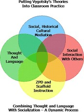 What is Sociocultural Aspects for Bilingual Students in the Classroom?