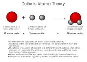 John Dalton Atomic Theory