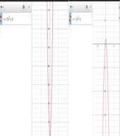 To know if the graph is concave up or down