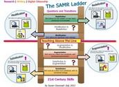 SAMR Ladder