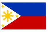Population of Philippines