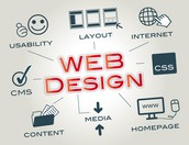 Golden Web Design Rules For A Website That Sells