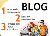 ¿Que es un blog?