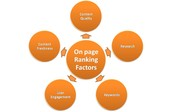 Important On Page SEO Factor That You Must Include In Your Check-list .
