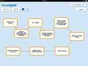 Flow Chart- Flow Chart