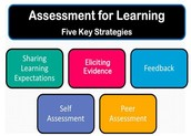 Key Strategies for learning