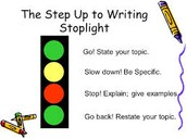 Grades K-2 Step up to Writing with Ms. Bloom