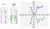 Negative Base Graph