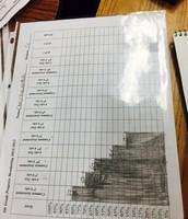 Ms. Murrillo's 5th Grade Math Class