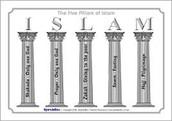 Key Beliefs of Islam