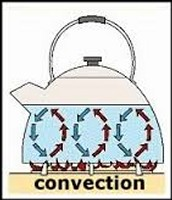 This is convection, the water molecules are moving around transferring the heat around the water.