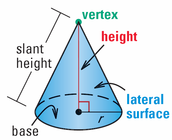 how to find the surface area of a cone