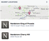 Near By Locations