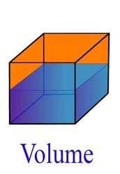 10.6 Volumes of Prisms and Cylinders