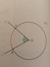 1. Central angle