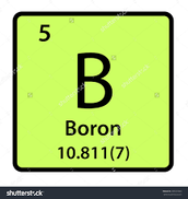 How it looks on the periodic table