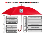 Working Smarter, Not Harder: Multi-Tiered Systems of Support