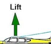 Force 1: Lift
