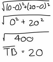Length of TB