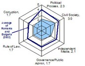 Montenegro's Legal System