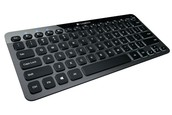 Input Devices(Keyboard)