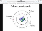 Dalton model!