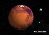 Eclipses on Mars