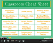 Cheat Sheets for All That's Google...WOW!!!